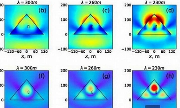 Physiker enthüllen, dass die Große Pyramide in Gizeh elektromagnetische Energie fokussieren kann