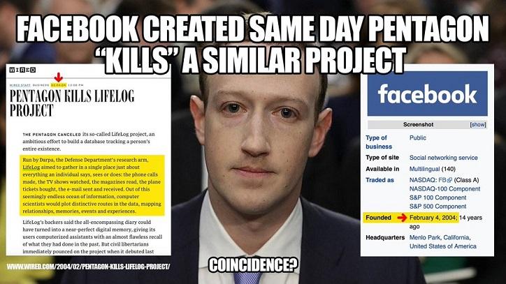 Militärische Ursprünge: Pentagon Hat Das LifeLog-Projekt Am Selben Tag Geschlossen, An Dem Facebook Erstellt Wurde